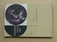 Hvězdářská ročenka 1981 - Tabulky efemerid (1980)