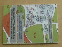 Pejchal, Šimek - Metodika hodnocení dřevin pro potřeby památkové péče (Mendelova un. Brno 2012)