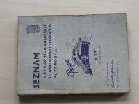 Seznam náhradních součástí 3t. nákladního terénního automobilu Praga V3S (1958)