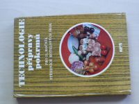 Stropnický - Technologie přípravy pokrmů pro II. ročník středních hotelových škol (1982)