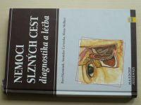Nemoci slzných cest - Diagnostika a léčba (2003)