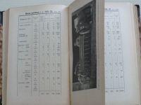 Reich, Škoda - Zemědělské školy ve službě veřejnosti (1931)