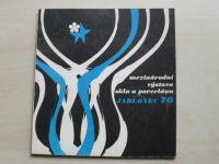 Mezinárodní výstava skla a porcelánu Jablonec 76  - katalog