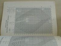 Sborník technických řešení staveb - Dimenzování prvků z prostého, slabě vyztuženého betonu (1989)