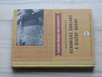 Benda, Chmela, Chroust - Keramické obklady a dlažby budov (1960)