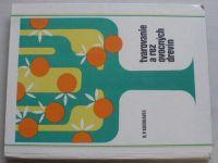 Kudriavec - Tvarovanie a rez ovocných drevín (1981)