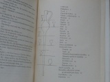 Fr. Čebiš - Umění koštérské (1957) organoleptická analysa