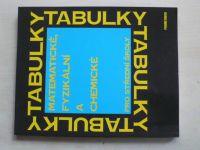 Matematické, fyzikální a chemické tabulky pro střední školy (2005)