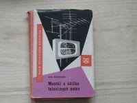 Kožehuba - Montáž a údržba televizních antén (1979) slovensky