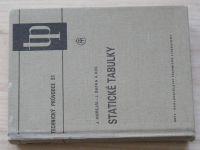 Hořejší, Šafka - Statické tabulky - Technický průvodce 51 (1987)