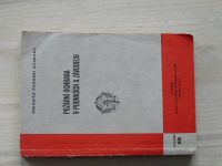 Jaroš, Piňus - Požární ochrana v podnicích a závodech (1981) KPO sv.65