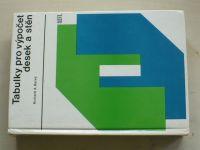 Bareš - Tabulky pro výpočet desek a stěn (1989)