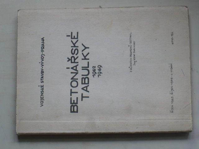 Dahinter - Betonářské tabulky (1969)