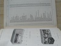 "Návod k údržbě přijímače Tesla 431B ""Havana"" (1965)"
