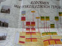 Moravskoslezské teplárny - 100 let (1998)