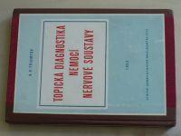 Triumfov - Topická diagnostika nemocí nervové soustavy (1953)