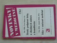 Klener - Zásady podpůrné léčby u zhoubných nádorů a hemoblastóz (1982)