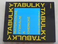 Matematické, fyzikální a chemické tabulky pro střední školy (2011)