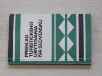 Khandl, Kubica, Szerencsés - Prehľad turistického ubytovania na Slovensku (1981) slovensky